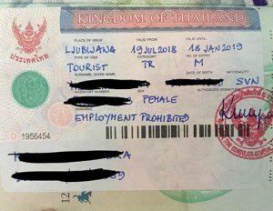 Priprava na Tajsko od A do Ž